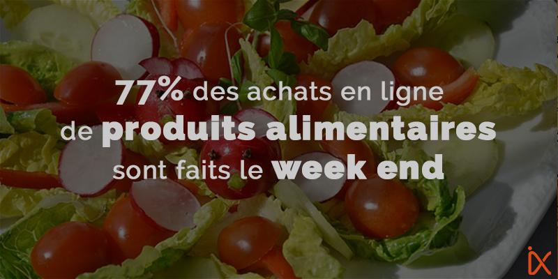77% des achats en ligne de produits alimentaires sont faits le week-end