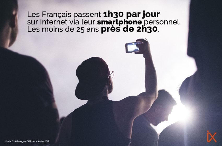 Usage du smartphone par les français en 2018 !